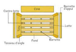 hocq emballage fabrique des cagettes clayettes coffrets. Black Bedroom Furniture Sets. Home Design Ideas